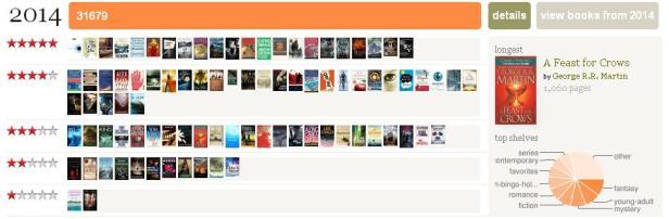 goodreads2014challengedetails