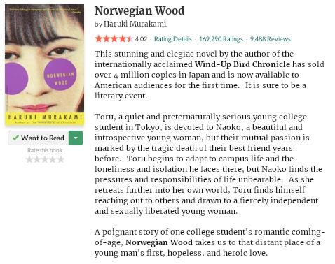 goodreadsblurbnorwegianwood