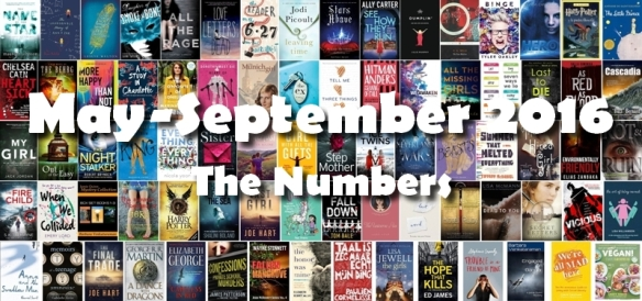 mayseptember2016thenumbers